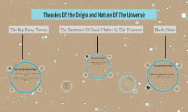 Copy of Theories Of the Origin amd Nature Of The Universe