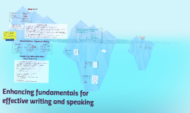 Enhancing fundamentals for