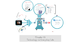 Chapter 25 Technology in Everyday Life