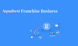 Aquabest Franchise Business