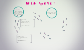 AP Lit:  April 9 & 11
