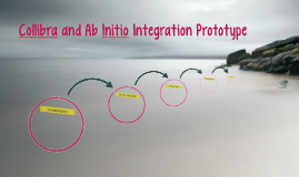 Copy of Collibra and Ab Initio Integration Prototype
