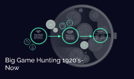 Copy of Big Game Hunting in the 1920's and Now