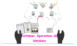 Copy of Sistemas Operativos de Windows