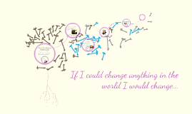 If I could change anything in the world I would change... li