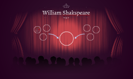 William Shakspeare