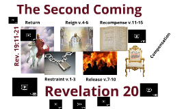 Second Coming Revelation 19-20 2017