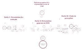 Etude de perception de la responsabilité sociale de INWI