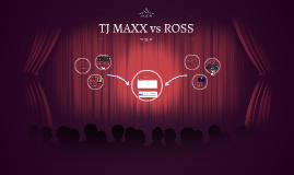 TJ MAXX vs ROSS