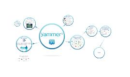 ¿Qué es Yammer?