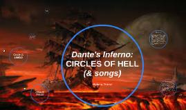 Copy of Dante's Inferno Playlist - Helena Trevor