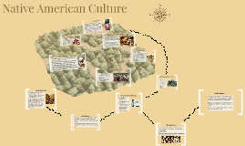 Copy of Native American Culture