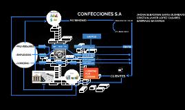 CONFECCIONES S.A
