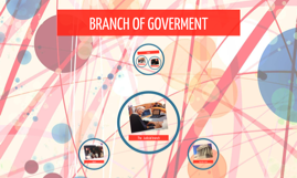 BRANCH OF GOVERMENT
