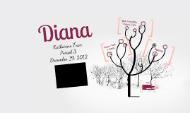 Diana [Mythology Project]
