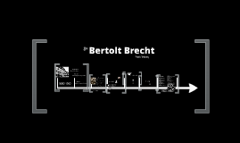 Copy of Copy of Brecht Timeline