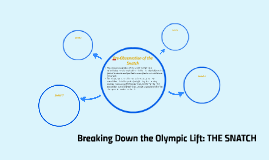 Breaking Down the Snatch (olympic lift)