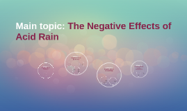 the negative effects of acid rain to the environment Acid rain is harmful to many different elements of the environment today when acid rain combines with soil, the acid deposition adds __acid rain effects.