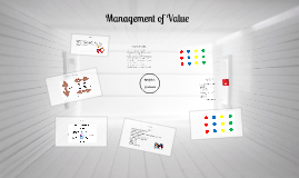 Management of Value - Introduccion a la Inovación