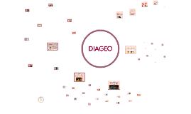 Copy of ¿Que es DIAGEO