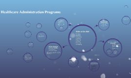 Copy of Healthcare Administration Programs