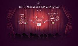 The STAGE Model - Starting Transition with Activities for Growth and Experience