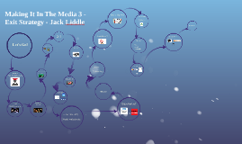 Making It In The Media 3 -