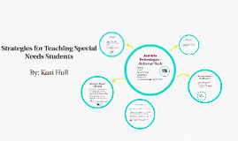 Strategies for Teaching Special Needs Students