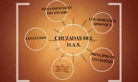 Copy of Chuzadas del DAS