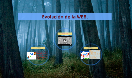 Copy of Evolución de la WEB.