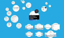 Copy of Time Driven Activity Based Costing