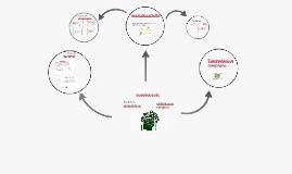 Copy of epigenesis