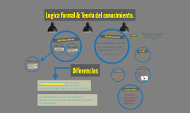 Logica formal & Teoria del conocimiento.