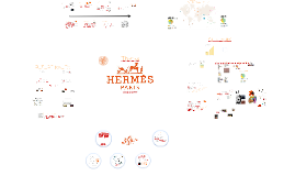 Hermés International Marketing