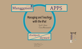 Copy of Managing and Teaching with the iPad