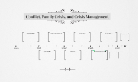 Conflict, Family Crisis, and Crisis Management