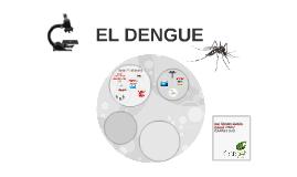Copy of Dengue