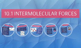 10.1 Intermolecular Forces