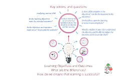 Learning Objectives and Outcomes? What are the differences?