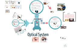 Copy of Optical System