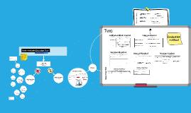 Data Analysis Flow Chart
