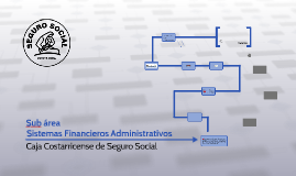 Sub área de Sistemas Financieros Administrativos