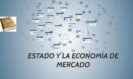 Copy of Copy of ESTADO Y LA ECONOMIA DE MERCADO