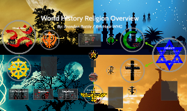 World History Religion Overview