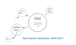 Gymnaisum Apeldoorn