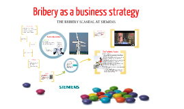 Copy of Case Study 1 - Siemens Bribery Scandal
