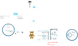 Copy of Copy of 2013.10.19 특강(영어지도안 작성)
