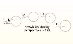 Knowledge sharing perspectives in PSS