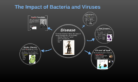 The Impact of Bacteria and Viruses