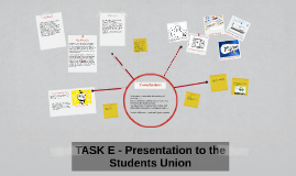 TASK E - Presentation to the Students Union